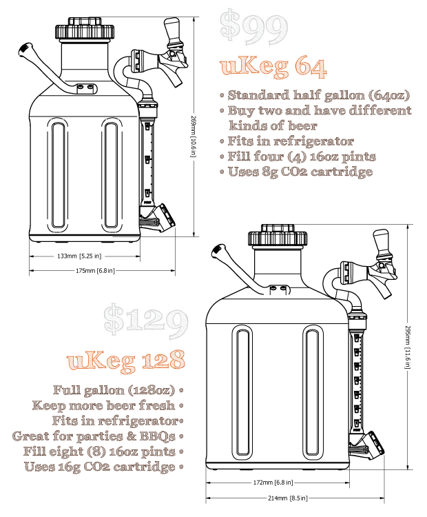 Options of uKeg